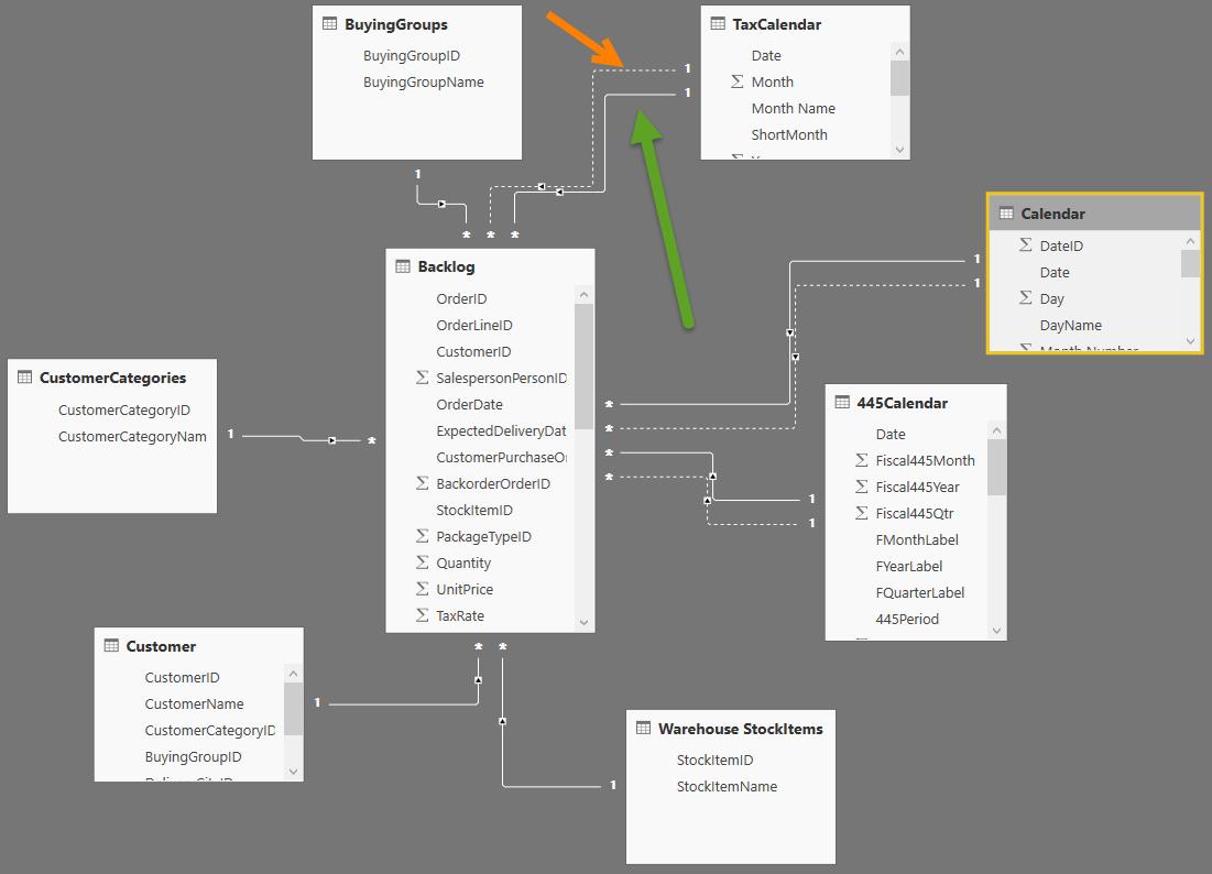 Userelationship Power BI time intelligence example