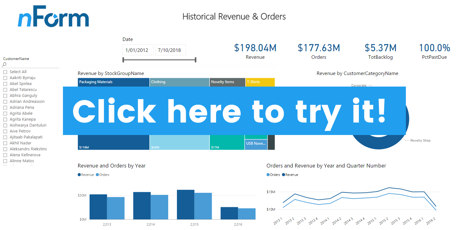 Sample Business Dashboard